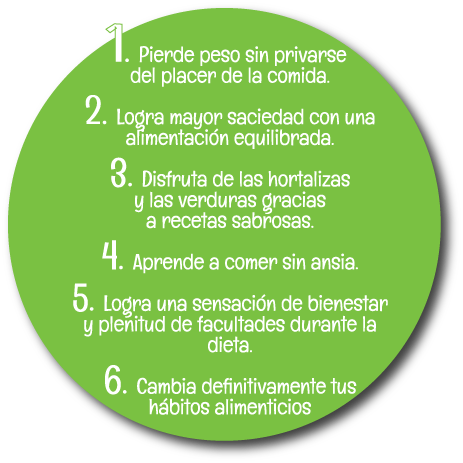 Pasos Dieta Luzón